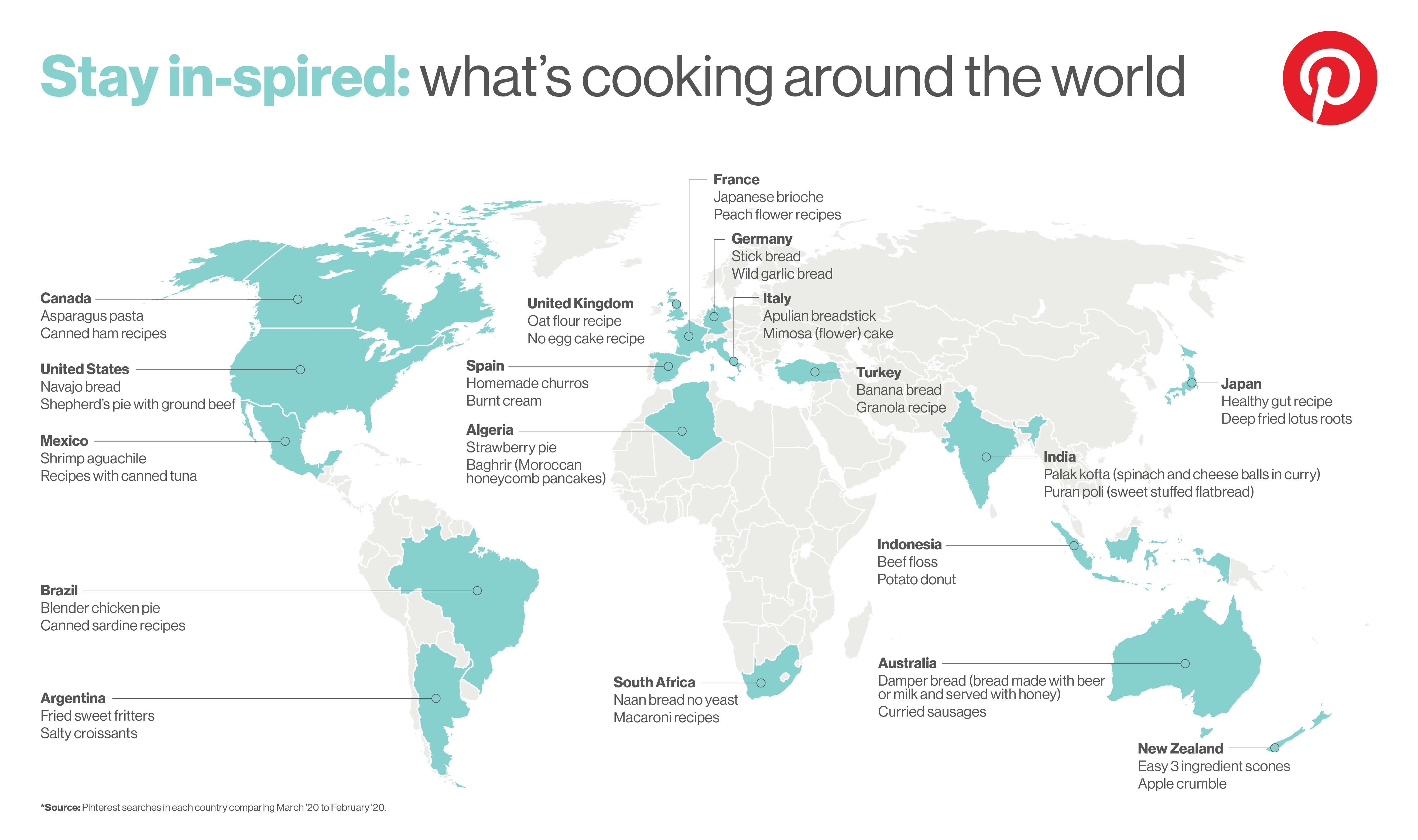 Global map of top trending recipes